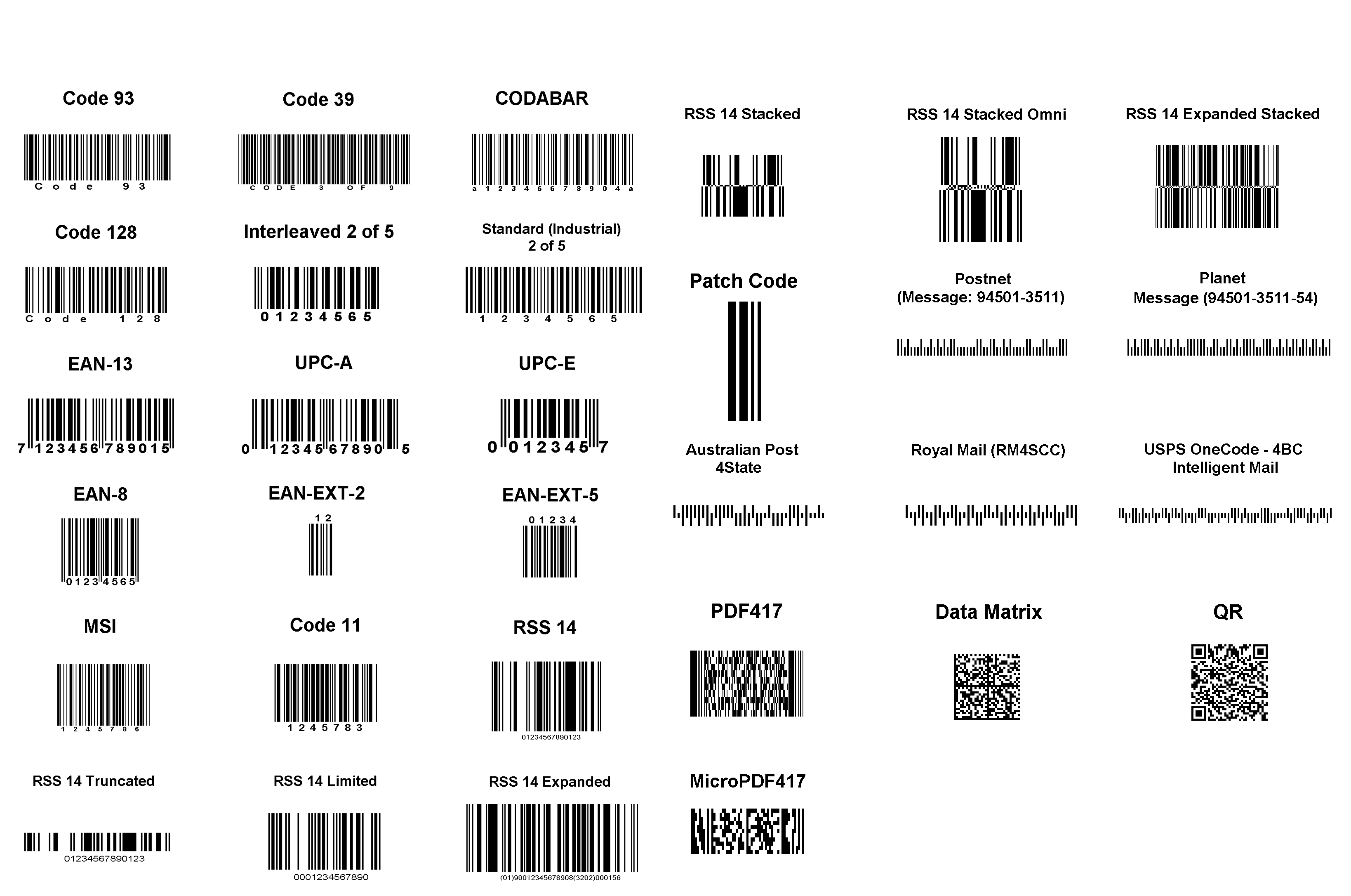 id system using barcode thesis Use barcode scanner to track attendance in  labview based attendance system using barcode  basic inventory control desktop - using a barcode.